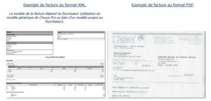 exemple facture xml