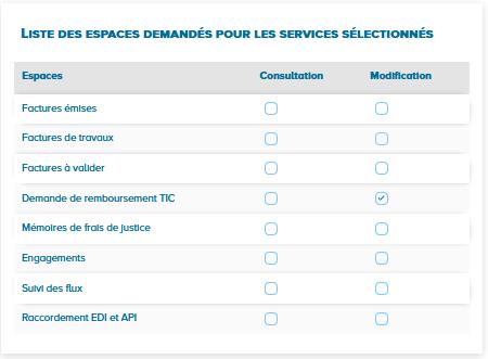 Liste des espaces demandés pour les services sélectionnnés
