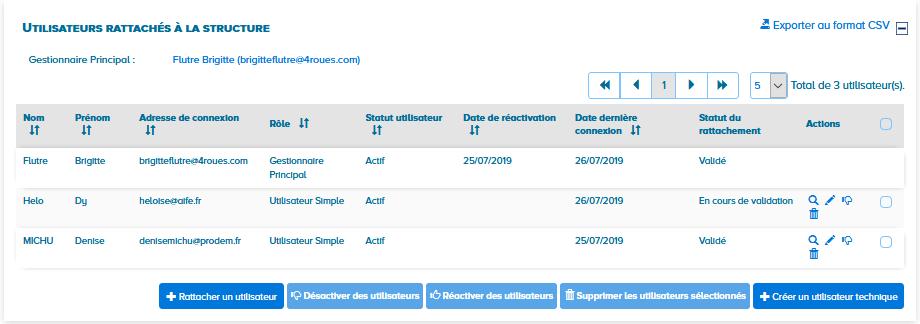 bloc utilisateurs rattachés à la structure