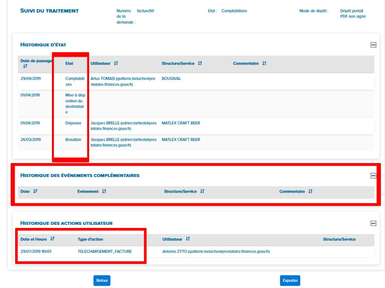Capture d'écran suivi du traitement d'une facture comptabilisée