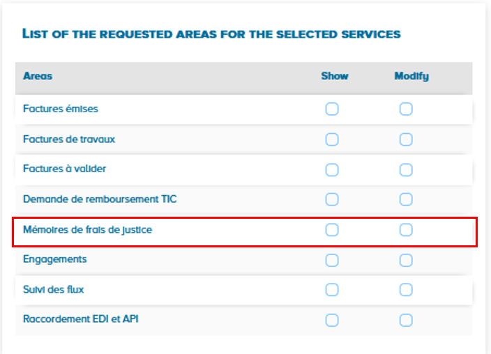 list of the requested areas for the selected services